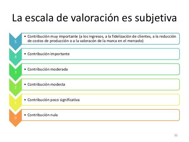 Ponderación de los criterios de valoración 40% 20% 15% 5% 20% Valoración= V*0.4+F*0.2+C*0.15+M*0.05+RT*0.2 Volumen Fideliz...