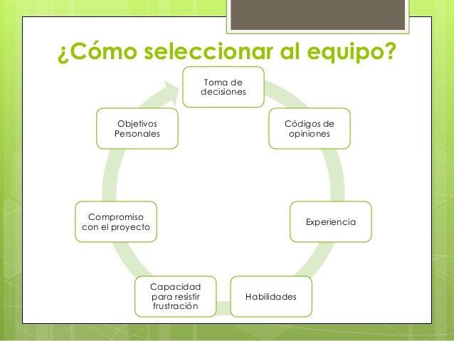 Innovación y trabajo en Equipo en Proyectos de Emprendimiento Slide 3