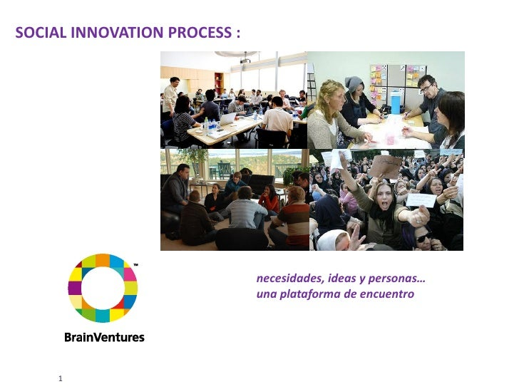 SOCIAL INNOVATION PROCESS :                                   necesidades, ideas y personas…                              ...