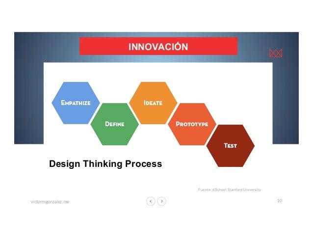 victormgonzalez.me  10 INNOVACIÓN Fuente: https://undaze.files.wordpress.com/2013/06/design_thinking_ideo.jpg Fuente: dSch...