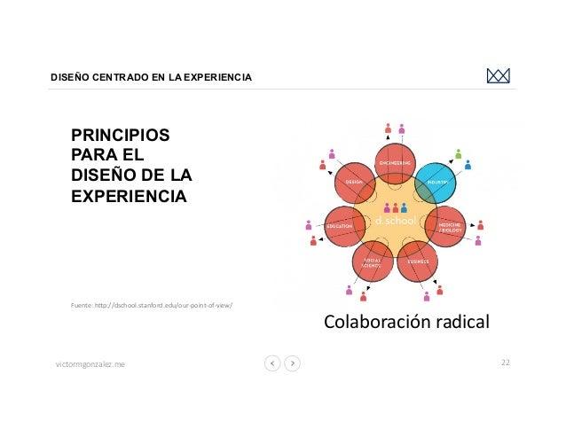 victormgonzalez.me DISEÑO CENTRADO EN LA EXPERIENCIA 22 Colaboraciónradical PRINCIPIOS PARA EL DISEÑO DE LA EXPERIENCIA ...