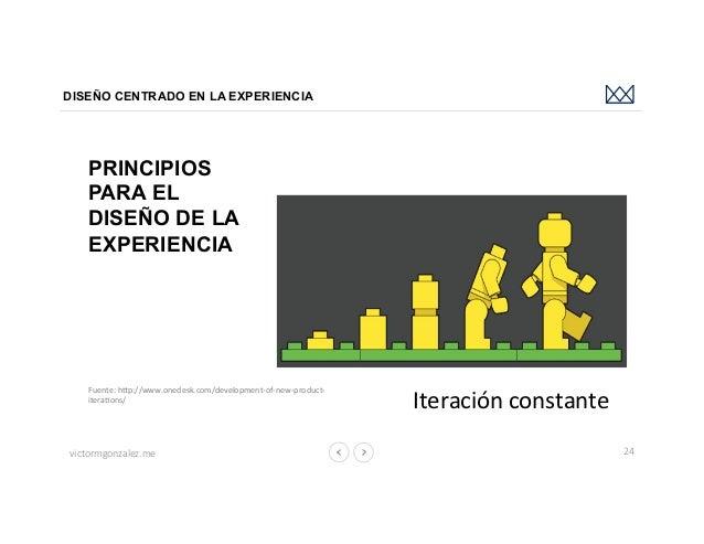 victormgonzalez.me DISEÑO CENTRADO EN LA EXPERIENCIA 24 Iteraciónconstante PRINCIPIOS PARA EL DISEÑO DE LA EXPERIENCIA F...