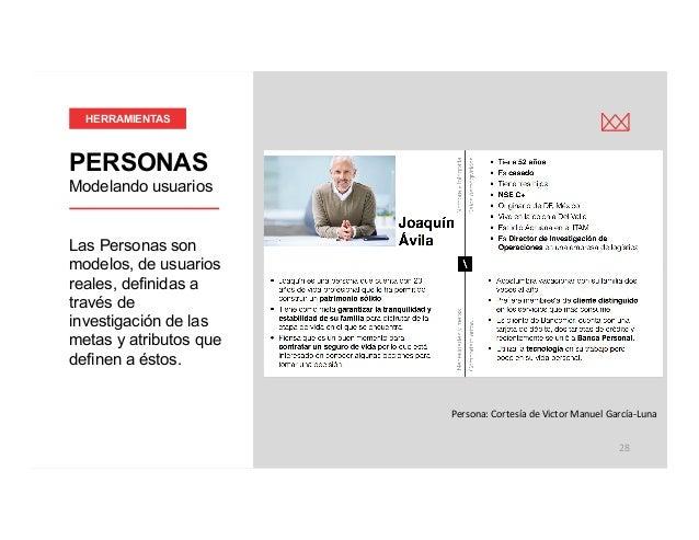 victormgonzalez.me P 28 Las Personas son modelos, de usuarios reales, definidas a través de investigación de las metas y ...