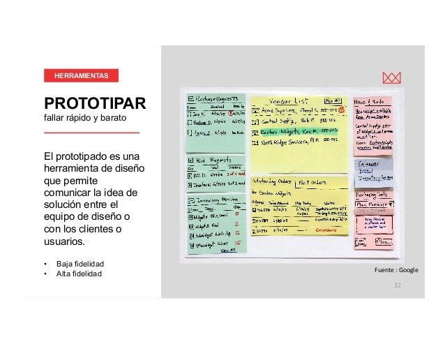 victormgonzalez.me  32 El prototipado es una herramienta de diseño que permite comunicar la idea de solución entre el equi...