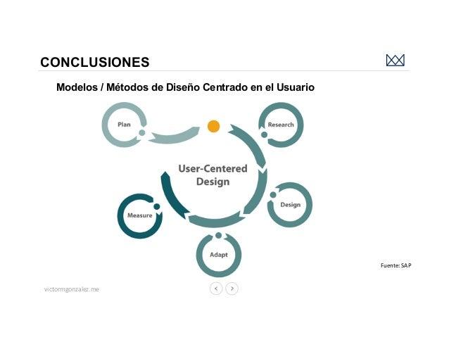 victormgonzalez.me CONCLUSIONES Modelos / Métodos de Diseño Centrado en el Usuario Fuente:SAP