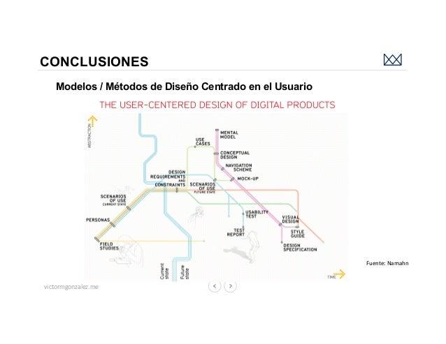 victormgonzalez.me CONCLUSIONES Modelos / Métodos de Diseño Centrado en el Usuario Fuente:Namahn