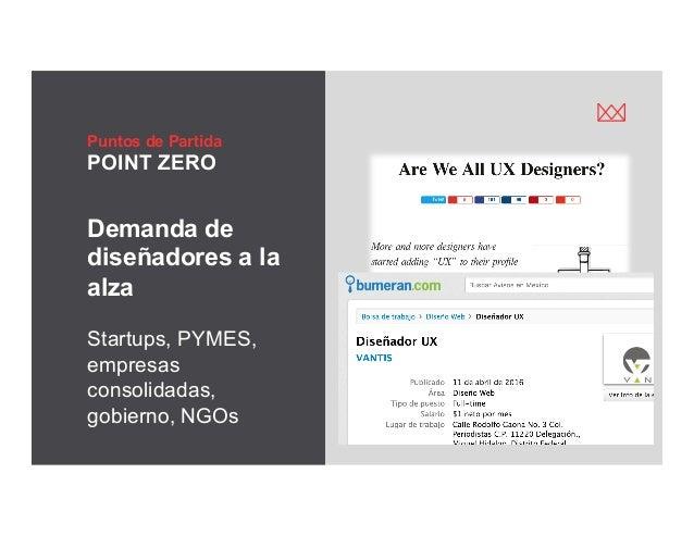 victormgonzalez.me Puntos de Partida POINT ZERO Demanda de diseñadores a la alza Startups, PYMES, empresas consolidadas, g...