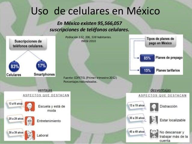 Innovacion educativa whats app Slide 3