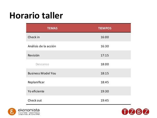 Horario  taller   TEMAS   TIEMPOS   Check  in   16:00   Análisis  de  la  acción   16:30   Revisió...