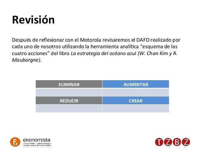 Después  de  reflexionar  con  el  Motorola  revisaremos  el  DAFO  realizado  por   cada  uno  d...