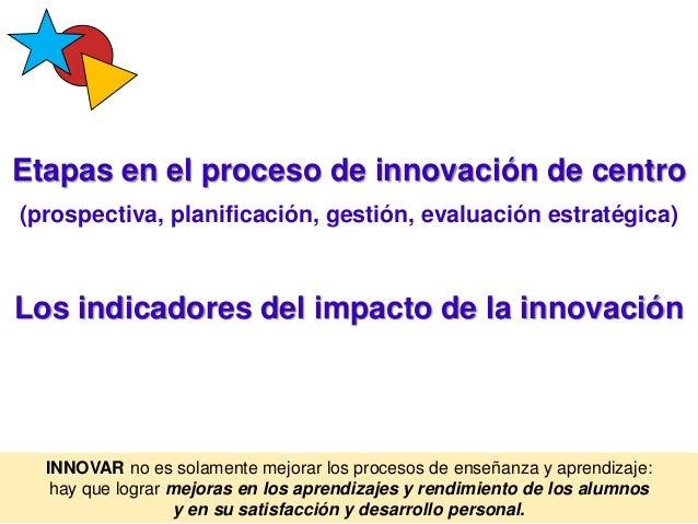 Etapas en el proceso de innovación de centro (prospectiva, planificación, gestión, evaluación estratégica) Los indicadores...