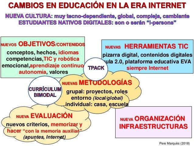 Cómo innovar en los centros docentes: un modelo sistémico. Slide 3