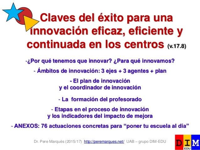 Dr. Pere Marquès (2015) http://peremarques.net/ UAB – grupo DIM-EDU Claves del éxito para una innovación eficaz, eficiente...