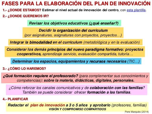 Pere Marquès (2014) FASES PARA LA ELABORACIÓN DEL PLAN DE INNOVACIÓN Revisar los objetivos educativos (¿qué enseñar?) Deci...