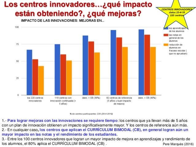 Los centros innovadores…¿qué impacto están obteniendo?, ¿qué mejoras? Pere Marquès (2016) 1.- Para lograr mejoras con las ...