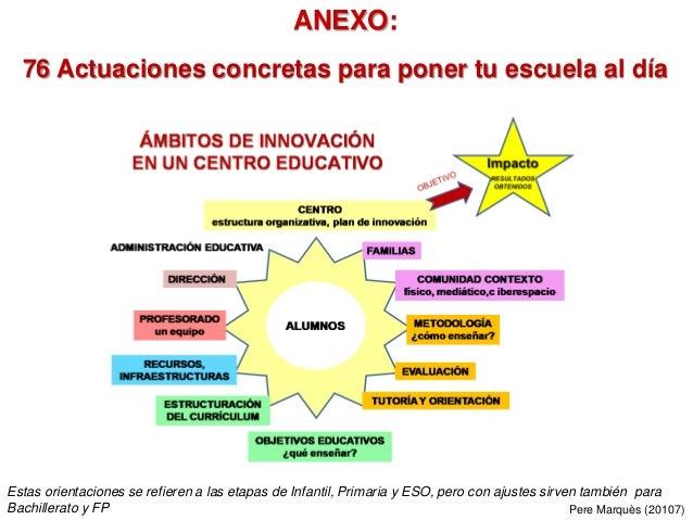 ANEXO: 76 Actuaciones concretas para poner tu escuela al día Estas orientaciones se refieren a las etapas de Infantil, Pri...