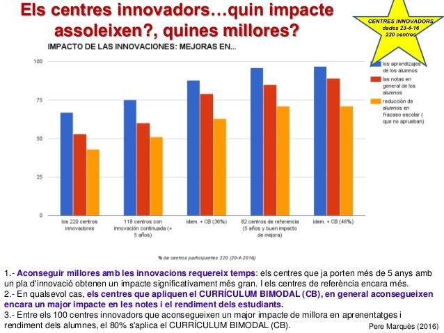 Els centres innovadors…quin impacte assoleixen?, quines millores? Pere Marquès (2016) 1.- Aconseguir millores amb les inno...