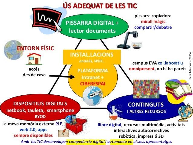 PISSARRA DIGITAL + lector documents CONTINGUTS I ALTRES RECURSOS PLATAFORMA Intranet + CIBERESPAI campus EVA col.laboratiu...