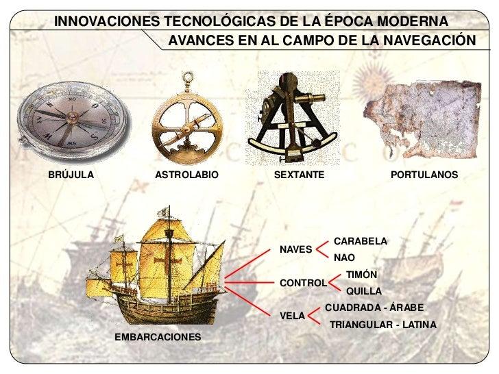 inventos tecnologicos de la edad antigua