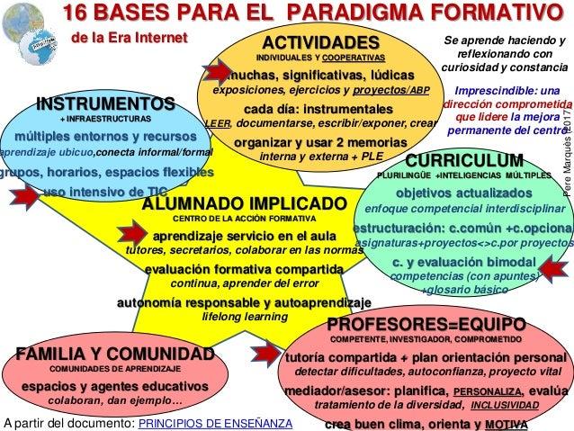 16 BASES PARA EL PARADIGMA FORMATIVO de la Era Internet CURRICULUM PLURILINGÜE +INTELIGENCIAS MÚLTIPLES objetivos actualiz...