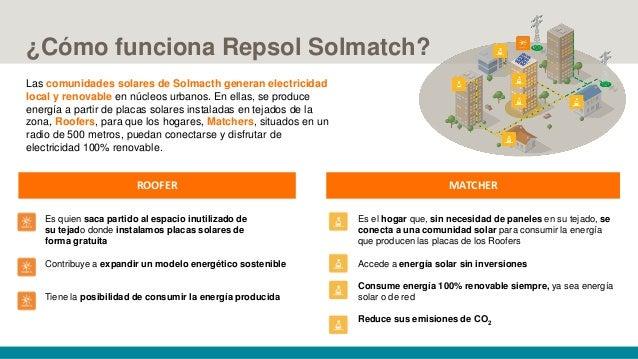 Las comunidades solares de Solmacth generan electricidad local y renovable en núcleos urbanos. En ellas, se produce energí...