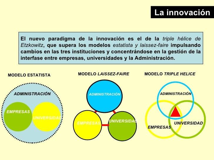 Líneas de futuro del Área del Corazón  Ámbito de actuación y objetivos estratégicos                             OBJETIVOS ...