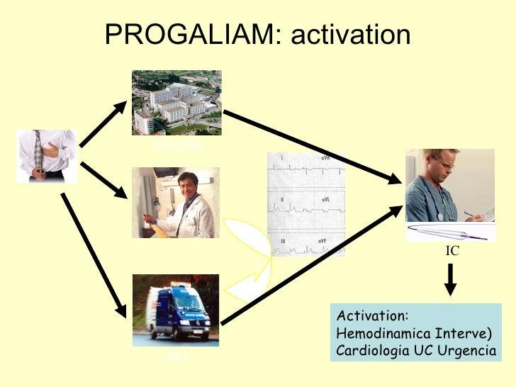 Modelo organizativo                        SCA Dolor Torácico Progaliam……                                       Enfermedad...