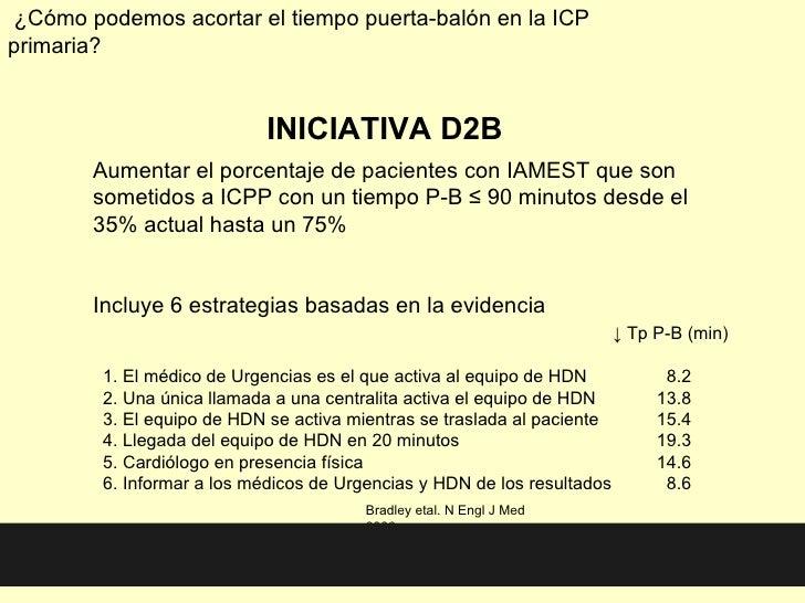 Cadena de supervivencia                  Protocolo de tratamiento   Volume 351:632-634 August 12, 2004 Number 7  Out-of- H...