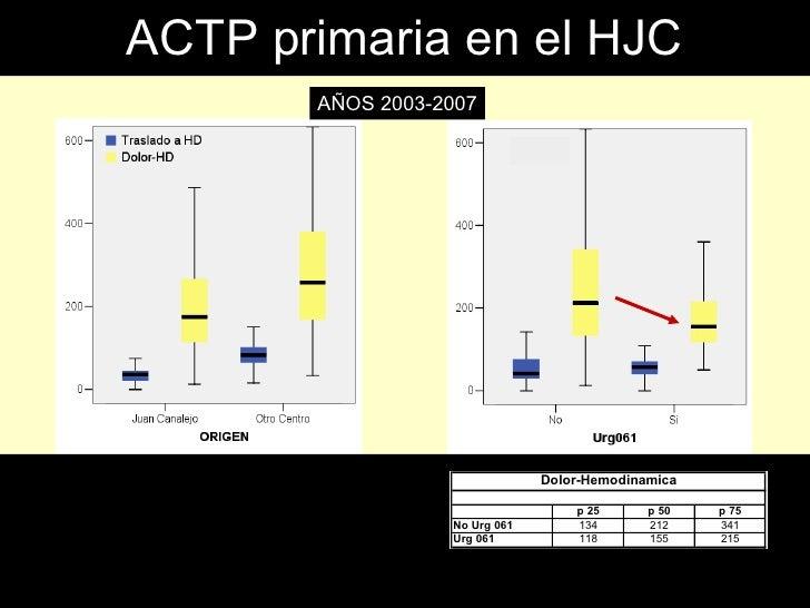 Evaluación de la eficacia de las                      Intervenciones sanitarias                           (ensayo clínico)...
