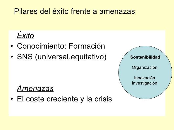 Pilares del éxito frente a amenazas     Éxito • Conocimiento: Formación • SNS (universal.equitativo)       Sostenibilidad ...