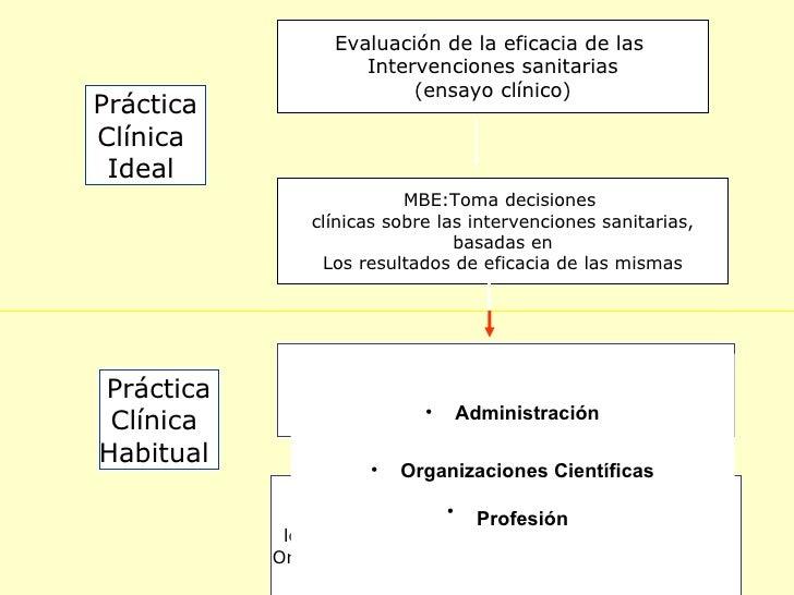 Innovacion Tecnoliga Y Hospital