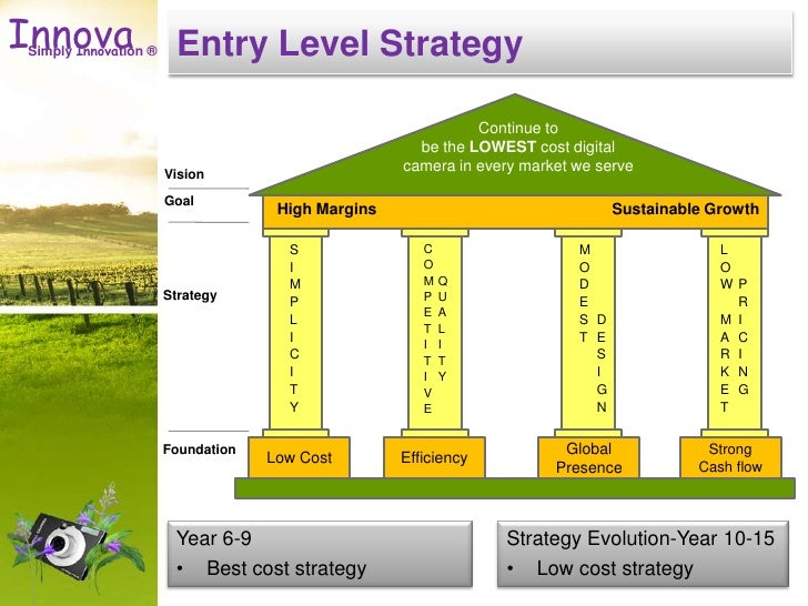 glo-bus strategy research paper View this term paper on glo-bus strategic plan glo-bus strategic plan our our  company employed a low-cost organization strategy we are striving to.