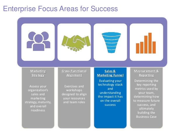 Driving Marketing Automation Success Across the Enterprise: Revenue F…