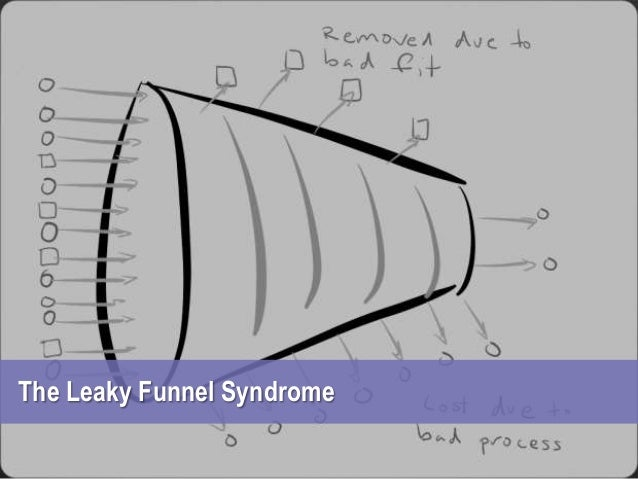 The Leaky Funnel Syndrome