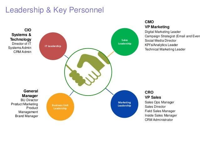 Leadership & Key Personnel Marketing Leadership Sales Leadership IT Leadership Business Unit Leadership CMO VP Marketing D...