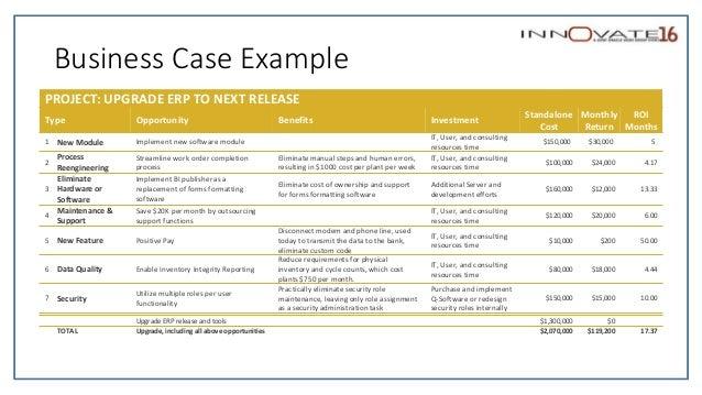 credit union succession plan template - best practices template choice image template design ideas