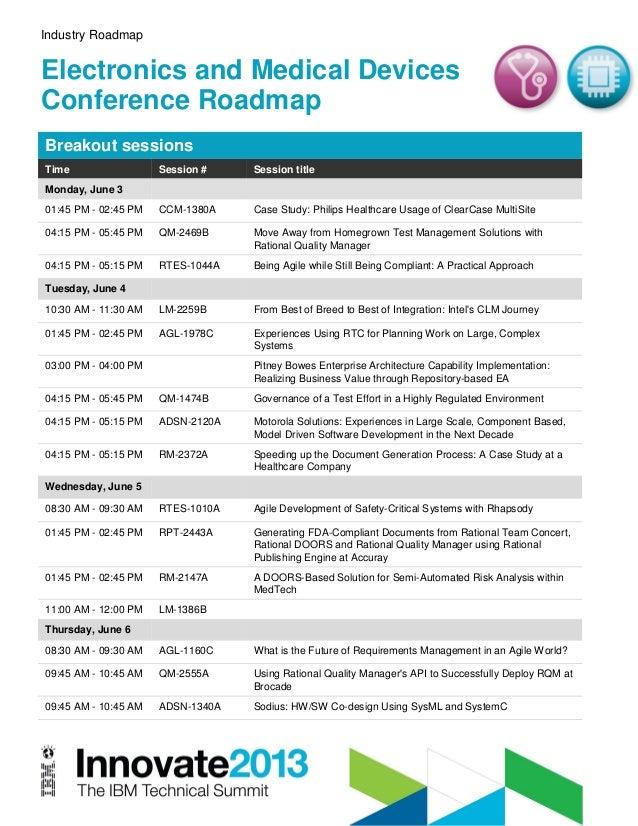 Breakout sessionsTime Session # Session titleMonday, June 301:45 PM - 02:45 PM CCM-1380A Case Study: Philips Healthcare Us...