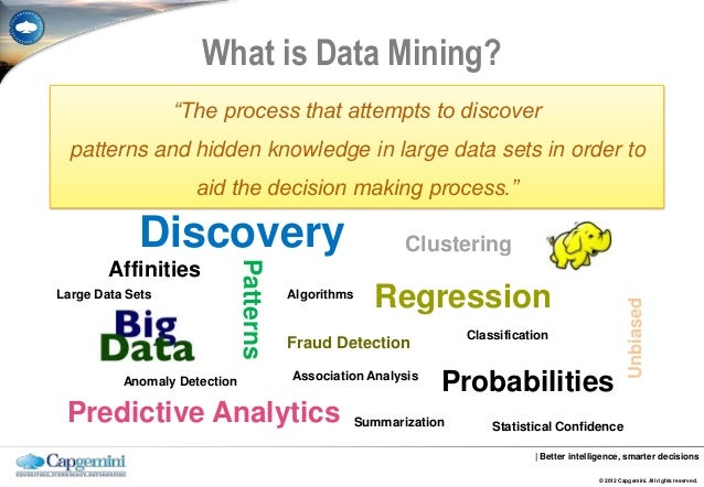 data mining techniques mini project Data mining case studies proceedings  often successful data mining practitioners utilize well established techniques to  conf on data mining: data mining case.