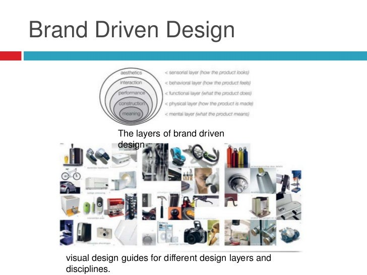 Brand Driven Design                The layers of brand driven                design   visual design guides for different d...