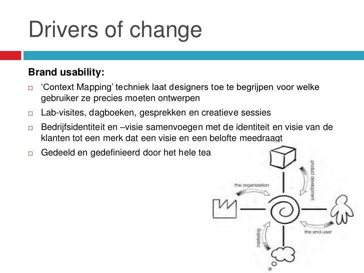 """Drivers of changeBrand usability:   """"Context Mapping"""" techniek laat designers toe te begrijpen voor welke    gebruiker ze..."""