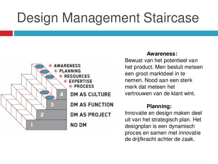 Design Management Staircase                         Awareness:                Bewust van het potentieel van               ...