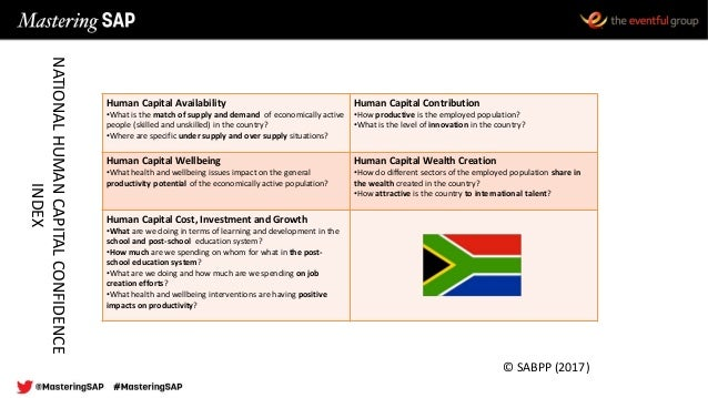 Human Capital Availability •What is the match of supply and demand of economically active people (skilled and unskilled) i...