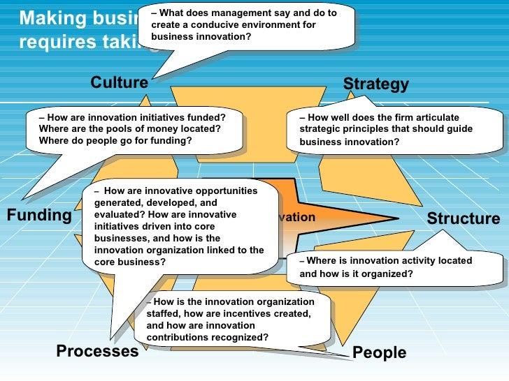 Innovative trends quality in strategic