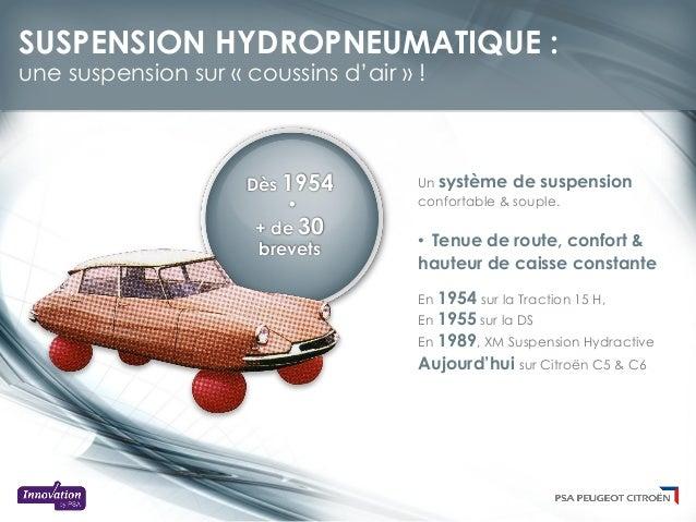 PSA Peugeot Citroën innove pour ses clients