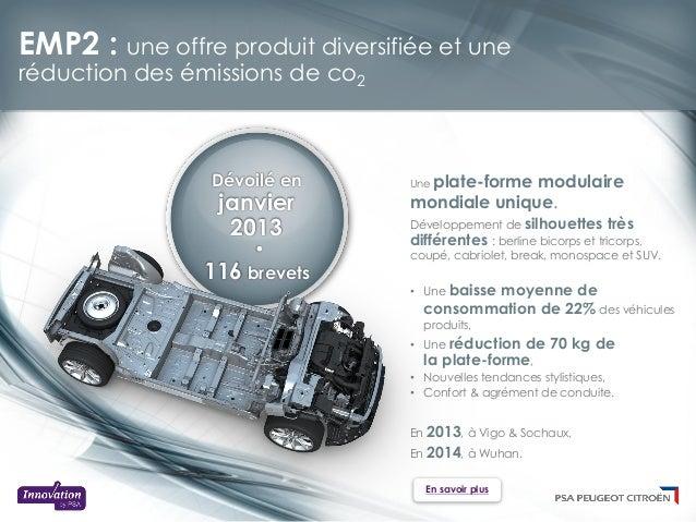 BLUE HDi : pour traiter les émissions d'oxydes d'azotedes véhicules diesel !                   Dévoilé      Ligne d'échapp...