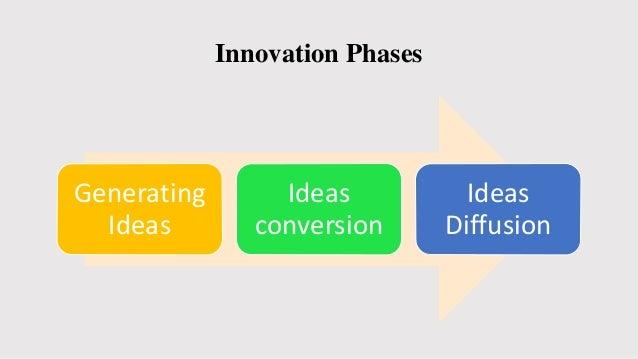 The NBER Productivity, Innovation, and Entrepreneurship Program