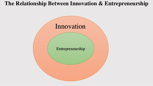 relationship between entrepreneurship innovation and economic Innovation, entrepreneurship and economic growth in lagging regions relationship between entrepreneurship 3there is significant research suggesting a link between entrepreneurship and innovation, knowledge spillovers, and.