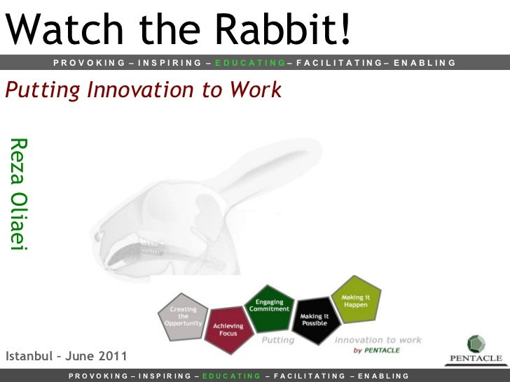 Watch the Rabbit! P R O V O K I N G  –  I N S P I R I N G  –  E D U C A T I N G  –  F A C I L I T A T I N G –  E N A B L I...