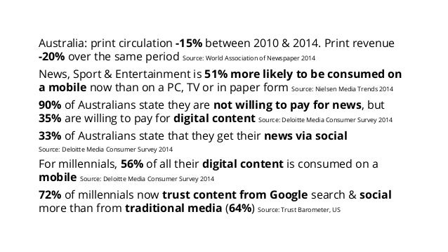 Australia: print circulation -15% between 2010 & 2014. Print revenue -20% over the same period Source: World Association o...