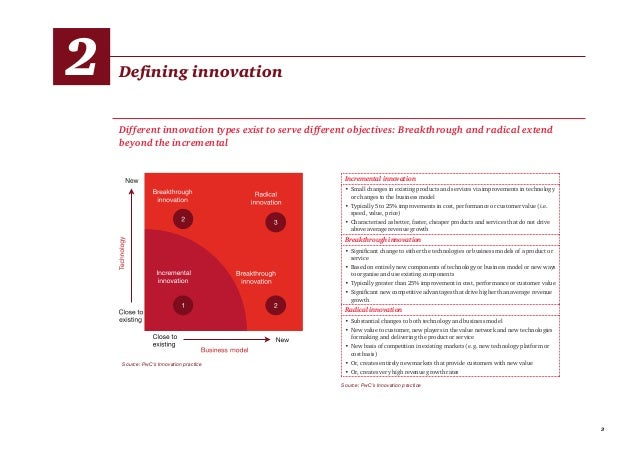 Innovation in-fmcg Slide 3